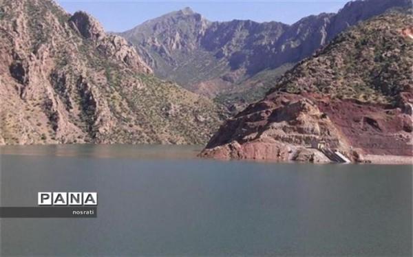 27 هزار میلیارد ریال طرح آب و برق در 4 استان افتتاح می شود